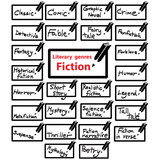 vector icon of literary genres fiction, book poster