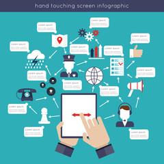 Hand Touching Screen Infographics