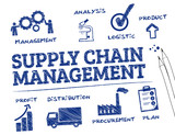 Supply Chain Management - 76477800
