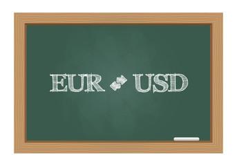 Euro dollar currency exchange text on chalkboard