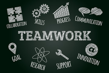 Sketched word cloud of teamwork related icons and words