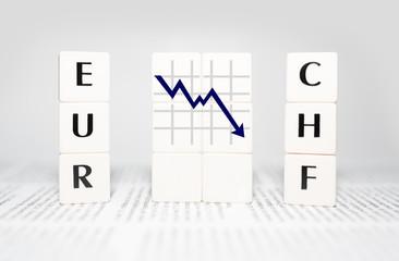Wertverlust Euro - CHF