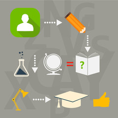 Set of flat icons for study and education