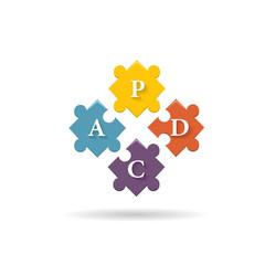 Vector PDCA (Plan Do Check Act)