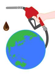 資源エネルギー問題