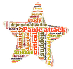 panic attack word cloud