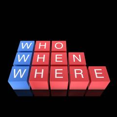 Who When Where WWW Concept