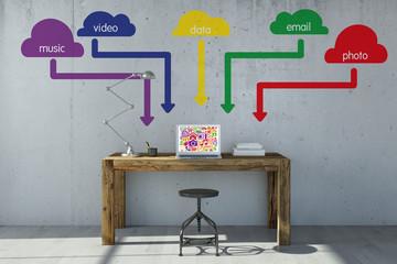 Daten sichern in der Cloud im Internet