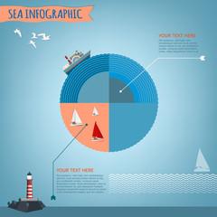 04 Sea Infographic