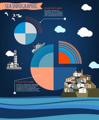 06 Sea Infographic