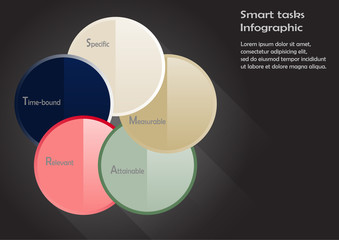 Smart tasks method infographic