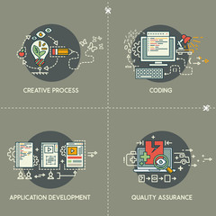 Creative process, coding, app development, quality assurence
