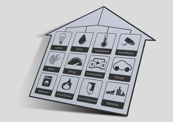 Home automation icons to control a smart home like lighting