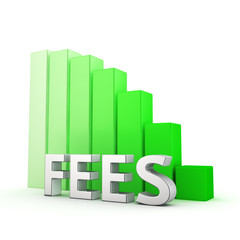 Reduction of Fees