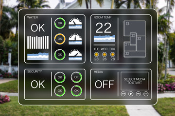 Flat design illustration of a home automation dashboard