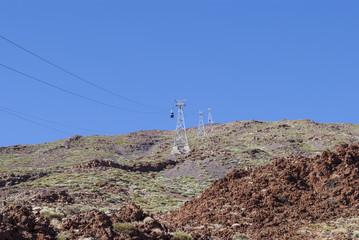El Teide - Funicular