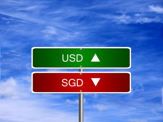 SGD USD Forex Sign