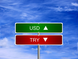 TRY USD Forex Sign