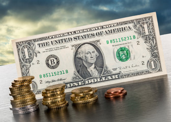 Euro Dollar Kursverhältnis
