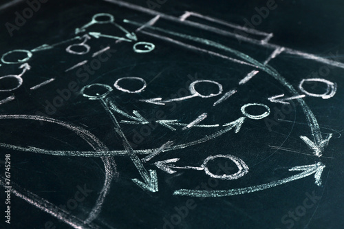 Leinwanddruck Bild Scheme basketball game on blackboard background