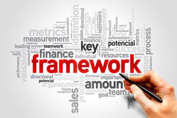 Framework word cloud, business concept