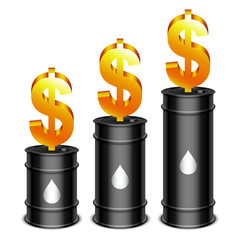 Oil Barrels and Dollar
