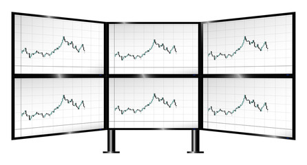 Multi-monitor trading with candlestick charts