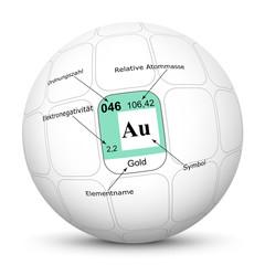 Periodensystem, Chemie, Au, Gold, Aurum, Kugel, Elemente, 3D