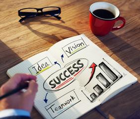 Man Note Success Planning Concept