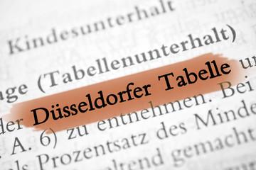 Düsseldorfer Tabelle - beige markiert