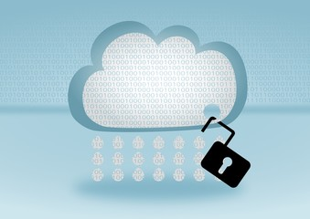 Cloud computing data security breach with flat design