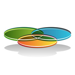 3d Venn Diagram