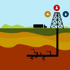 Fracking Oil Diagram