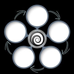 five text boxes with arrows and white spiral