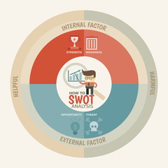 SWOT Analysis infographics template