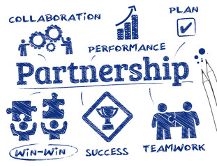 partnership scribble chart