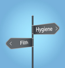 Hygiene vs filth choice road sign on blue background