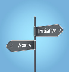 Initiative vs apathy choice road sign on blue background