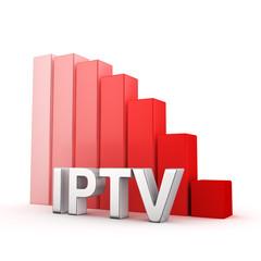 Recession of IPTV