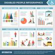 Disabled Infographics Set - 76970076