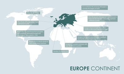 european continent facts background