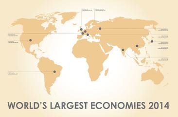 world economy background and figures