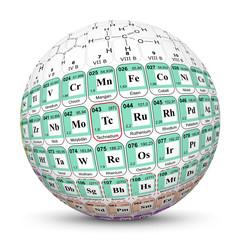 Periodensystem, Elemente, Kugel, Tafel, Textur, Chemie, 3D, Ball