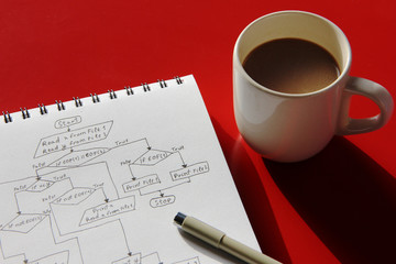 Programming flow chart and a cup of coffee