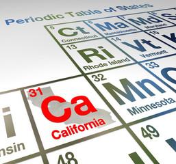 California CA State Comparison Chart Periodic Table Elements
