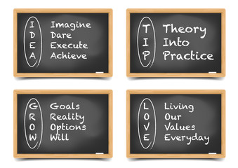 Blackboard Motivation Terms