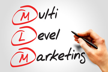 Multi level marketing (MLM), business concept acronym
