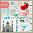 Hungary infographics, statistical data, sights. - 77083073