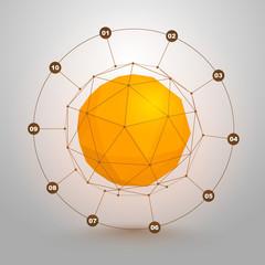 Polygonal sphere of information
