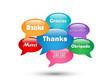 """THANK YOU"" Speech Bubble Tag Cloud (card thanks gratitude joy)"